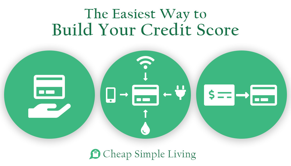 Easiest Way to Build Your Credit Score